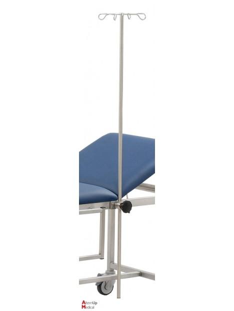 Support de Perfusion AGASAN pour Tables d'IRM